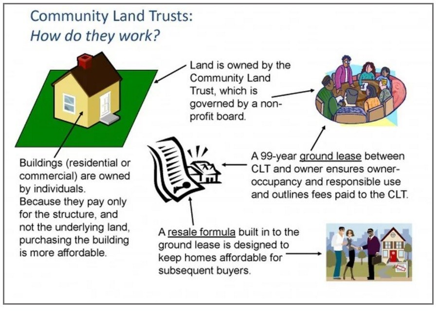 Community Land Trusts: An Overlooked Model for L.A. Housing Affordability – Streetsblog Los Angeles